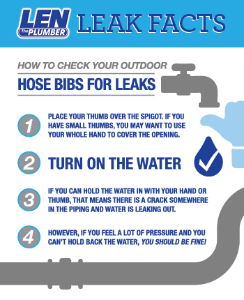 Steps To Check Your Hose Bib